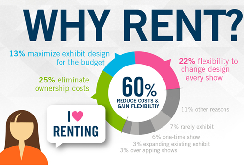 Rent vs. Buy